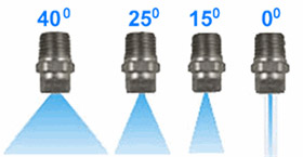 spray nozzle angles